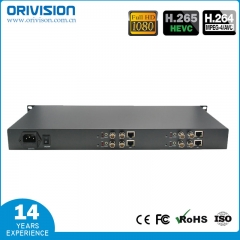 4 ch SDI Video Encoder with SDI loop-out -1U Rack-