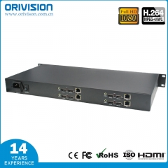 4 ch HDMI Video encoder with HDMI loop-out -1U Rac